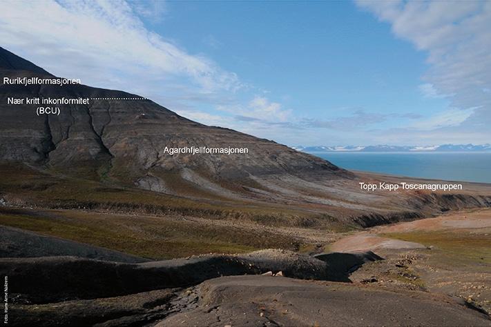 Hevning – godt for Barentshavet
