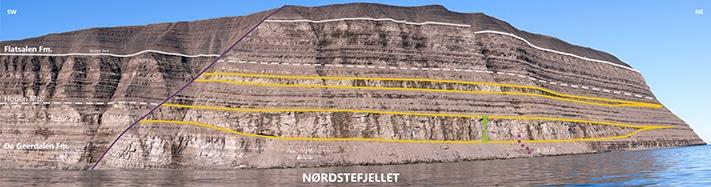 711_Nordstefjellet Channels JPG