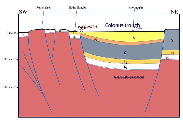 Skånes Geologi