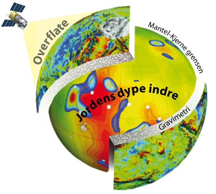 Jordens indre krefter
