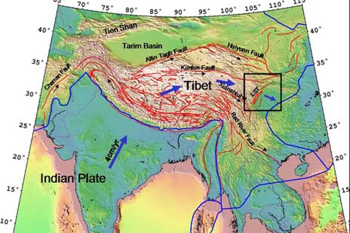 Deformation in Tibet as a result of the convergence between the Indian and the Eurasian Plates. The major plate boundaries are shown in blue lines. The plate velocity for the Indian plate is shown as a blue arrow (approximately 4 cm/yr). The major faults are shown in red. The Sichuan Province where the Wenchuan earthquake of 12 May 2008 (M=7.9) occurred, is shown as a black rectangle. The earthquake ruptured a reverse fault along the Longmen Shan Fold and Thrust Belt (LST).