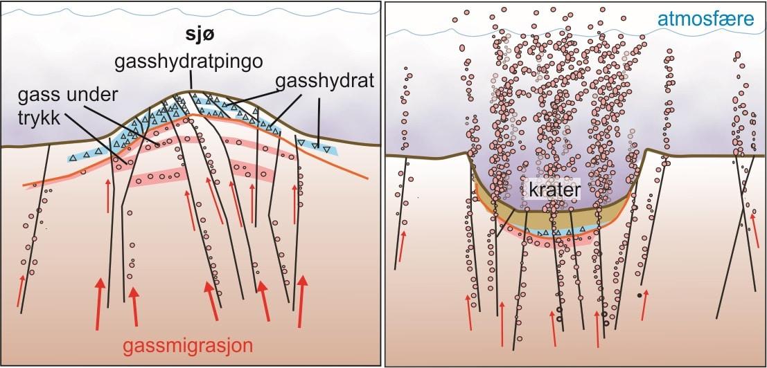 Strukturer fra Barentshavet på Mars