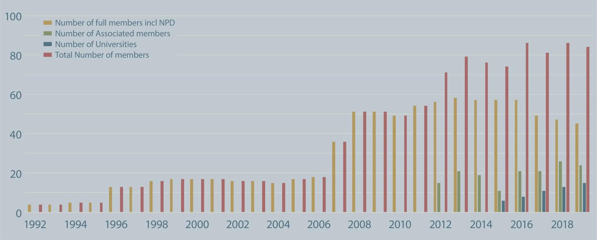 Norges viktigste data på deling